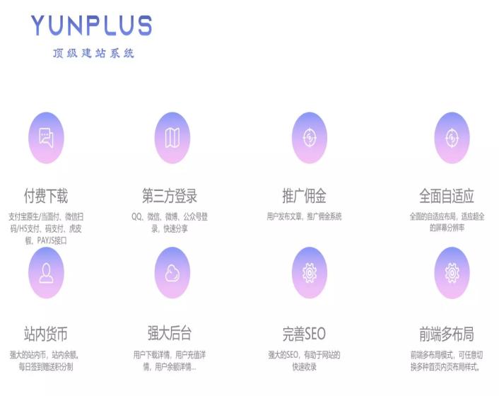 云点网YunPlus最新版发布—网站建设(开心版V6.3)